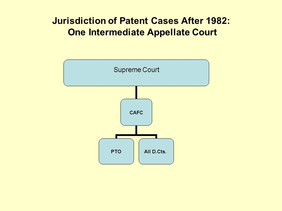 Jurisdiction of Patent Cases After 1982: One Intermediate Appellate Court Supreme Court CAFC PTOAll D.Cts.