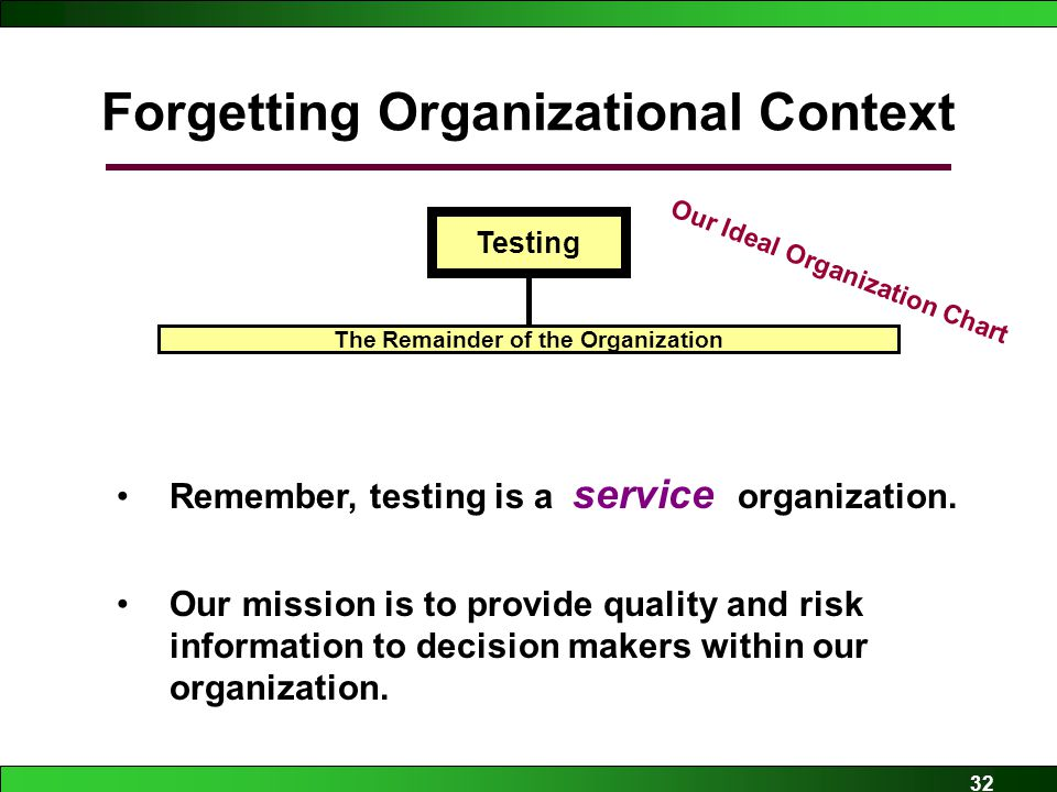 32 Forgetting Organizational Context Remember, testing is a service organization.