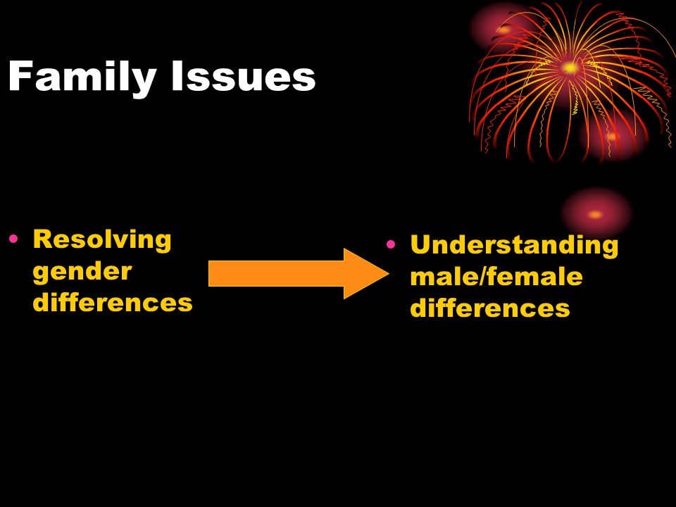 Family Issues Resolving gender differences Understanding male/female differences