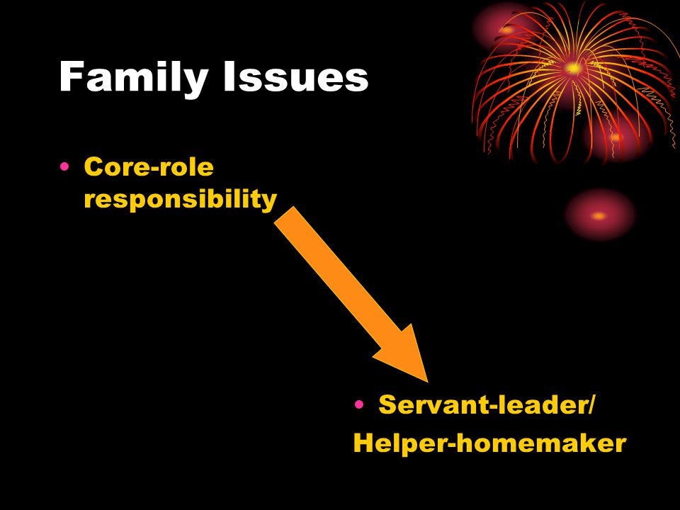 Family Issues Core-role responsibility Servant-leader/ Helper-homemaker