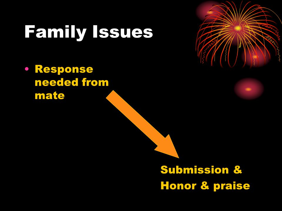 Family Issues Response needed from mate Submission & Honor & praise