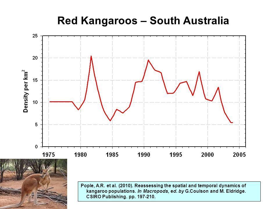 Red Kangaroos – South Australia Pople, A.R. et al.