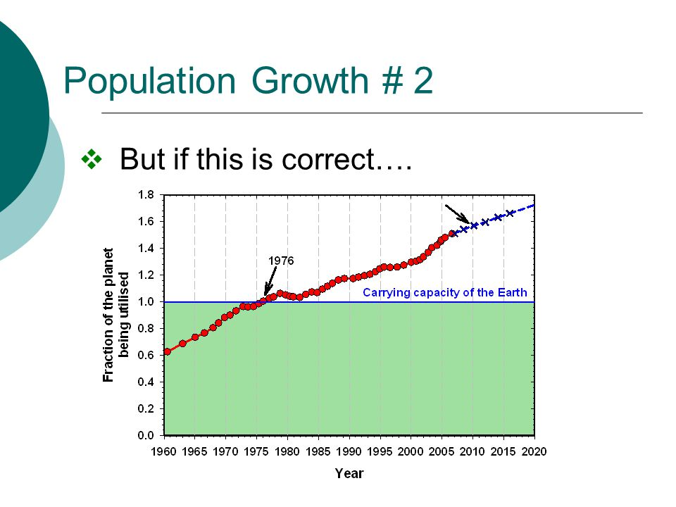 Population Growth # 2  But if this is correct….