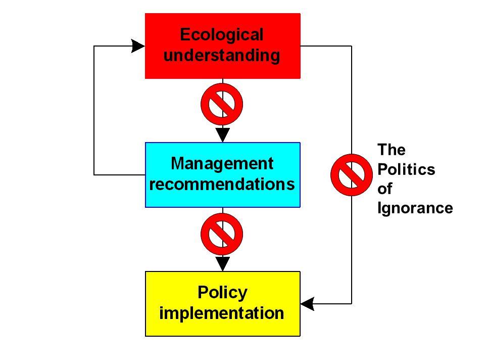 The Politics of Ignorance