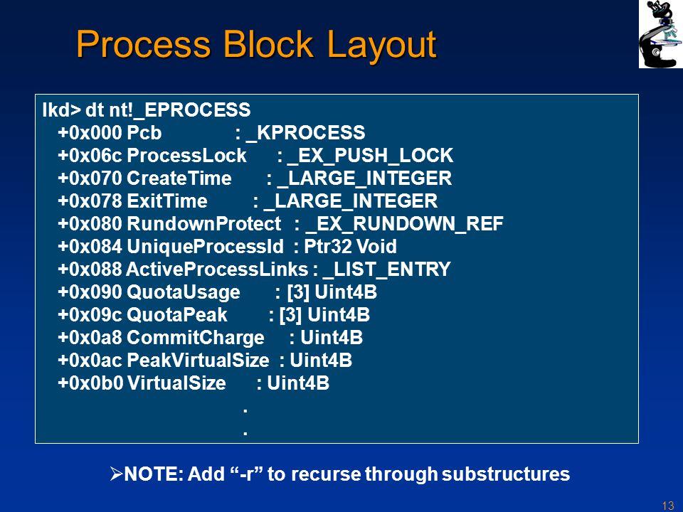13 lkd> dt nt!_EPROCESS +0x000 Pcb : _KPROCESS +0x06c ProcessLock : _EX_PUSH_LOCK +0x070 CreateTime : _LARGE_INTEGER +0x078 ExitTime : _LARGE_INTEGER +0x080 RundownProtect : _EX_RUNDOWN_REF +0x084 UniqueProcessId : Ptr32 Void +0x088 ActiveProcessLinks : _LIST_ENTRY +0x090 QuotaUsage : [3] Uint4B +0x09c QuotaPeak : [3] Uint4B +0x0a8 CommitCharge : Uint4B +0x0ac PeakVirtualSize : Uint4B +0x0b0 VirtualSize : Uint4B.