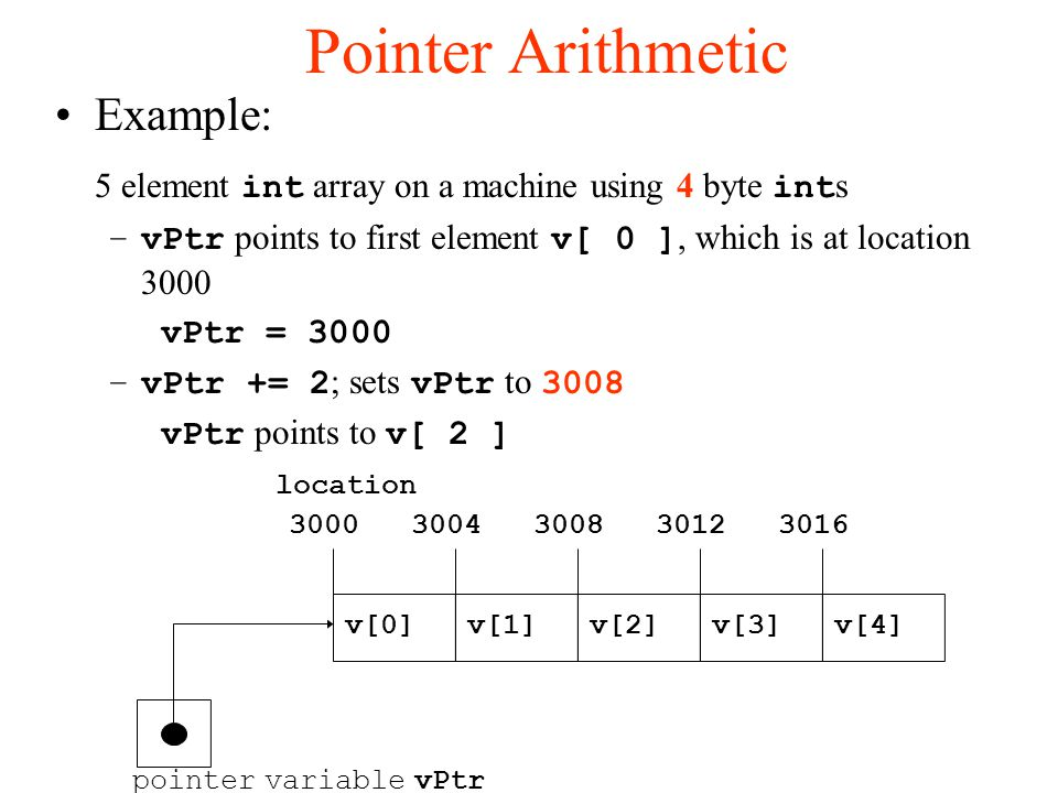 Pointer Arithmetic Example: 5 element int array on a machine using 4 byte int s –vPtr points to first element v[ 0 ], which is at location 3000 vPtr = 3000 –vPtr += 2 ; sets vPtr to 3008 vPtr points to v[ 2 ] pointer variable vPtr v[0]v[1]v[2]v[4]v[3] 30003004300830123016 location