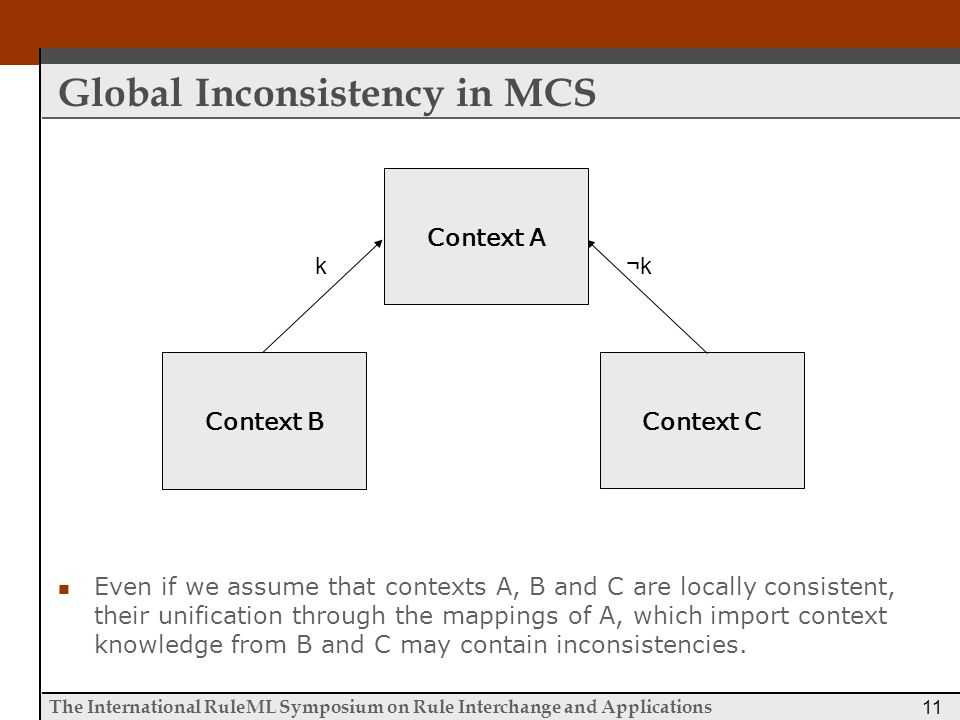 The International RuleML Symposium on Rule Interchange and Applications 11 Global Inconsistency in MCS Even if we assume that contexts A, B and C are locally consistent, their unification through the mappings of A, which import context knowledge from B and C may contain inconsistencies.