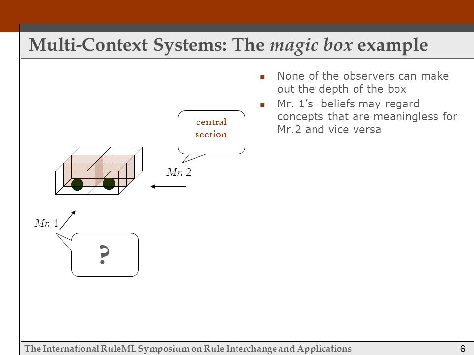 The International RuleML Symposium on Rule Interchange and Applications 6 Multi-Context Systems: The magic box example None of the observers can make out the depth of the box Mr.