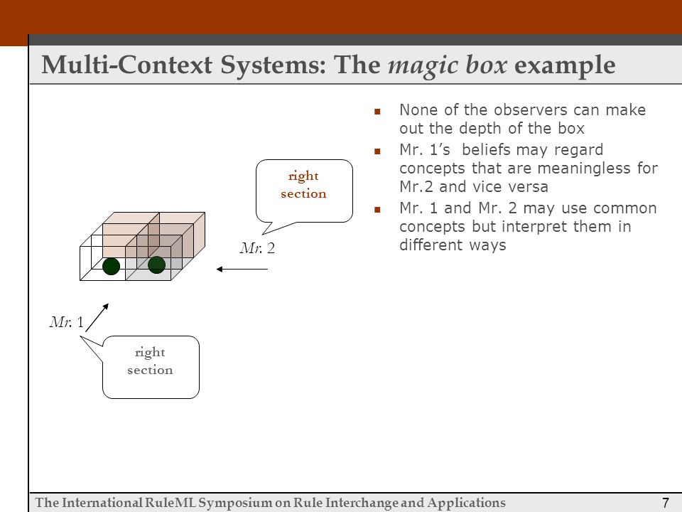The International RuleML Symposium on Rule Interchange and Applications 8 Multi-Context Systems: The magic box example None of the observers can make out the depth of the box Mr.