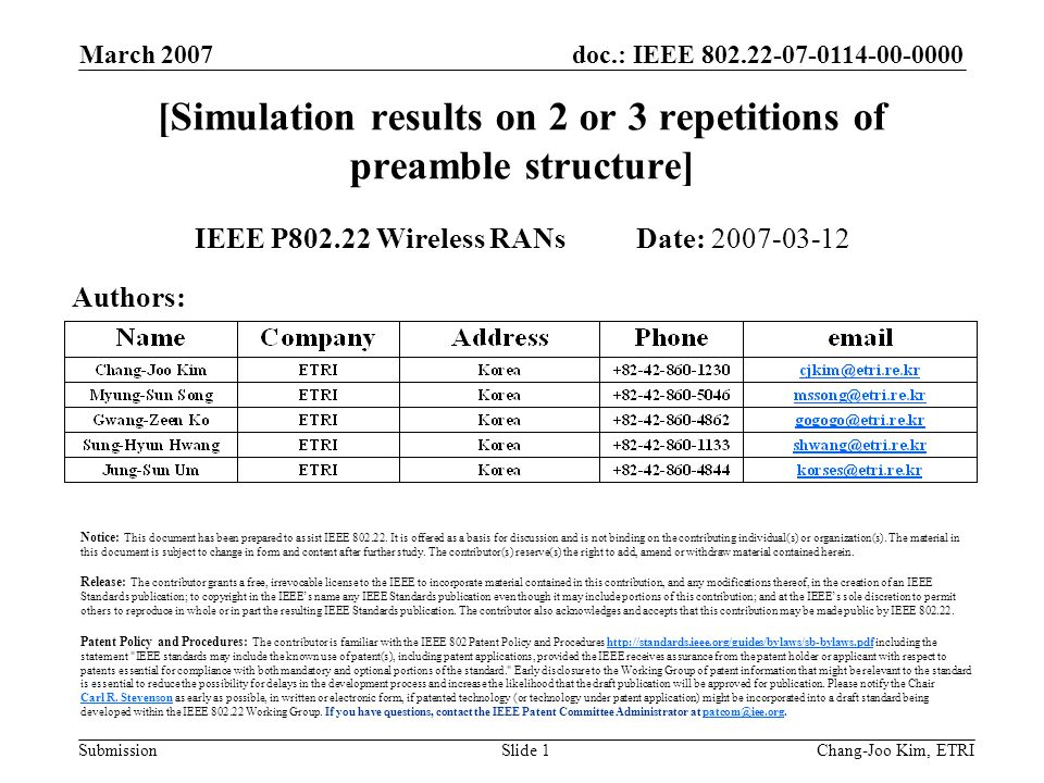 doc.: IEEE 802.22-07-0114-00-0000 Submission March 2007 Chang-Joo Kim, ETRISlide 1 [Simulation results on 2 or 3 repetitions of preamble structure] IEEE P802.22 Wireless RANs Date: 2007-03-12 Authors: Notice: This document has been prepared to assist IEEE 802.22.