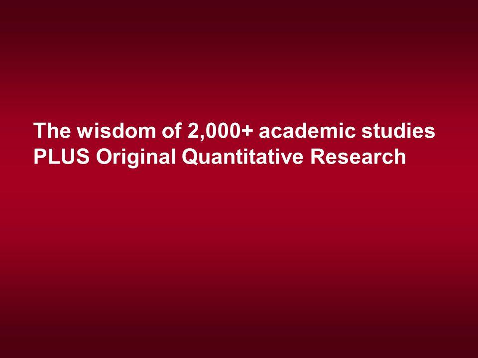 The wisdom of 2,000+ academic studies PLUS Original Quantitative Research