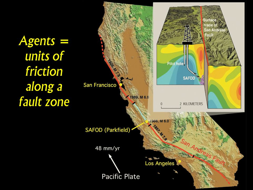 Agents = units of friction along a fault zone