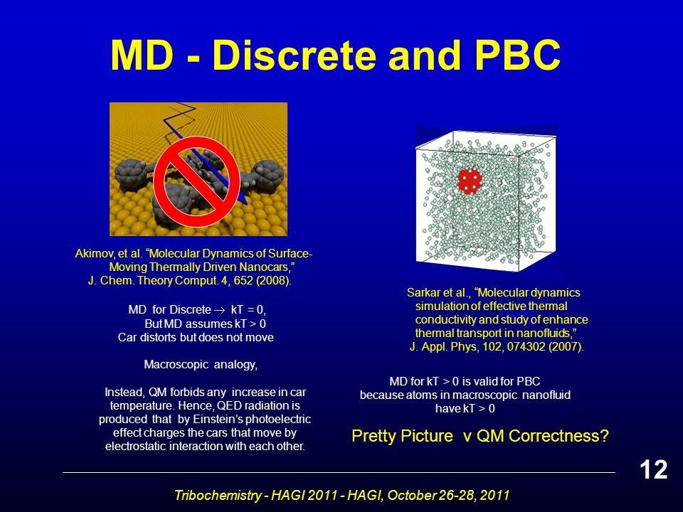 MD - Discrete and PBC Akimov, et al.