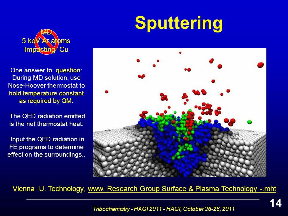 Sputtering Tribochemistry - HAGI 2011 - HAGI, October 26-28, 2011 14 Vienna U.