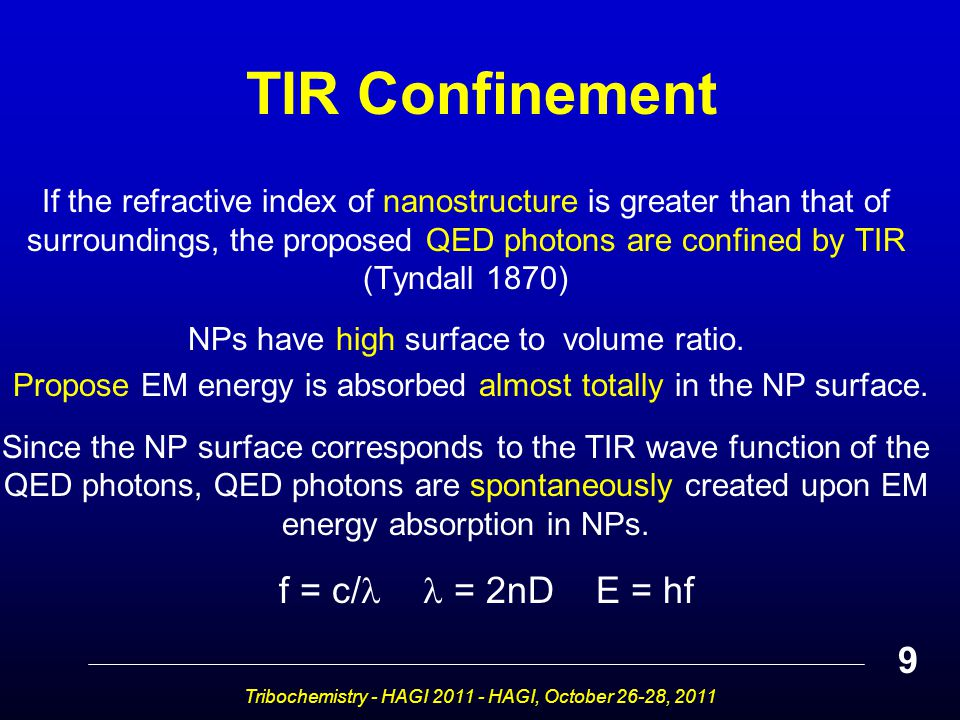 If the refractive index of nanostructure is greater than that of surroundings, the proposed QED photons are confined by TIR (Tyndall 1870) NPs have high surface to volume ratio.