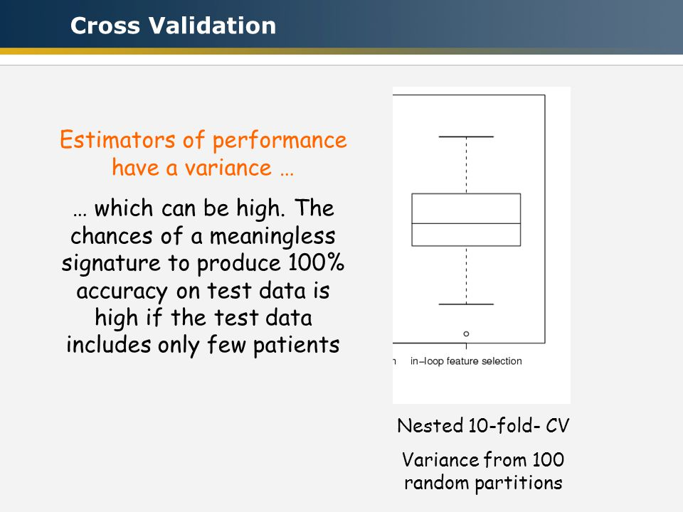 Cross validation evaluates the algorithm with which the signature was build Gene selection and adjustment of all parameters must be repeated for every