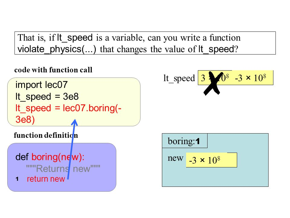 import lec07 lt_speed = 3e8 lt_speed = lec07.boring(- 3e8) code with function call function definition def boring(new):