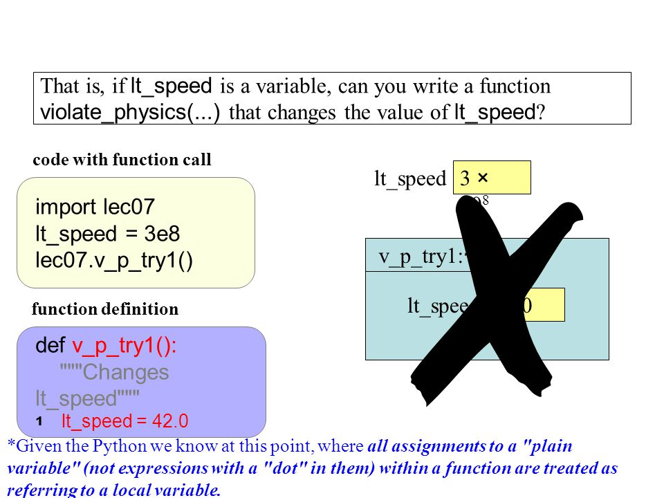 import lec07 lt_speed = 3e8 lec07.v_p_try2(42.0 ) code with function call function definition v_p_try2 def v_p_try2(new): Changes lt_speed to new 1 lt_speed = new 3 × 10 8 lt_speed That is, if lt_speed is a variable, can you write a function violate_physics(...) that changes the value of lt_speed .