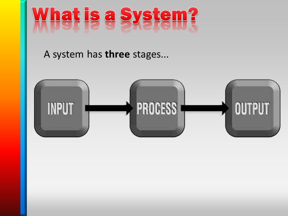 A system has three stages...