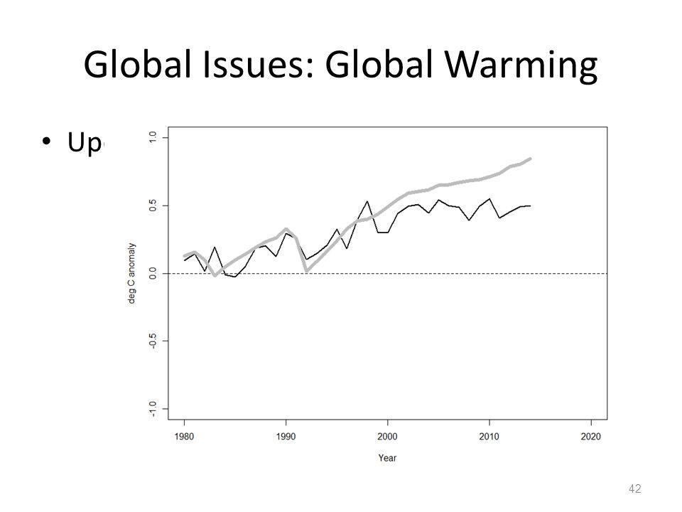 Global Issues: Global Warming Upcoming IPCC Report: 42