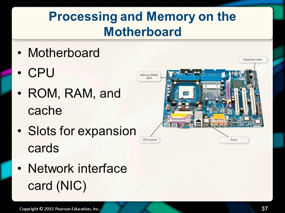 Processing and Memory on the Motherboard Motherboard CPU ROM, RAM, and cache Slots for expansion cards Network interface card (NIC) Copyright © 2015 P