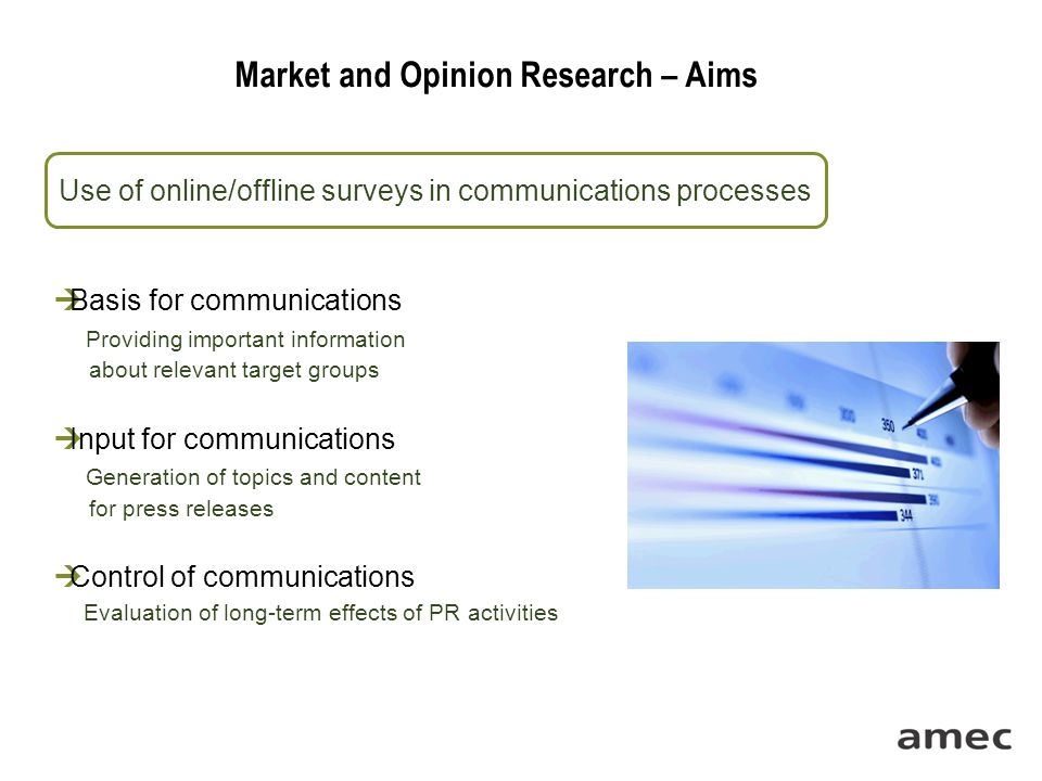Market and Opinion Research – Aims  Basis for communications Providing important information about relevant target groups  Input for communications Generation of topics and content for press releases  Control of communications Evaluation of long-term effects of PR activities Use of online/offline surveys in communications processes