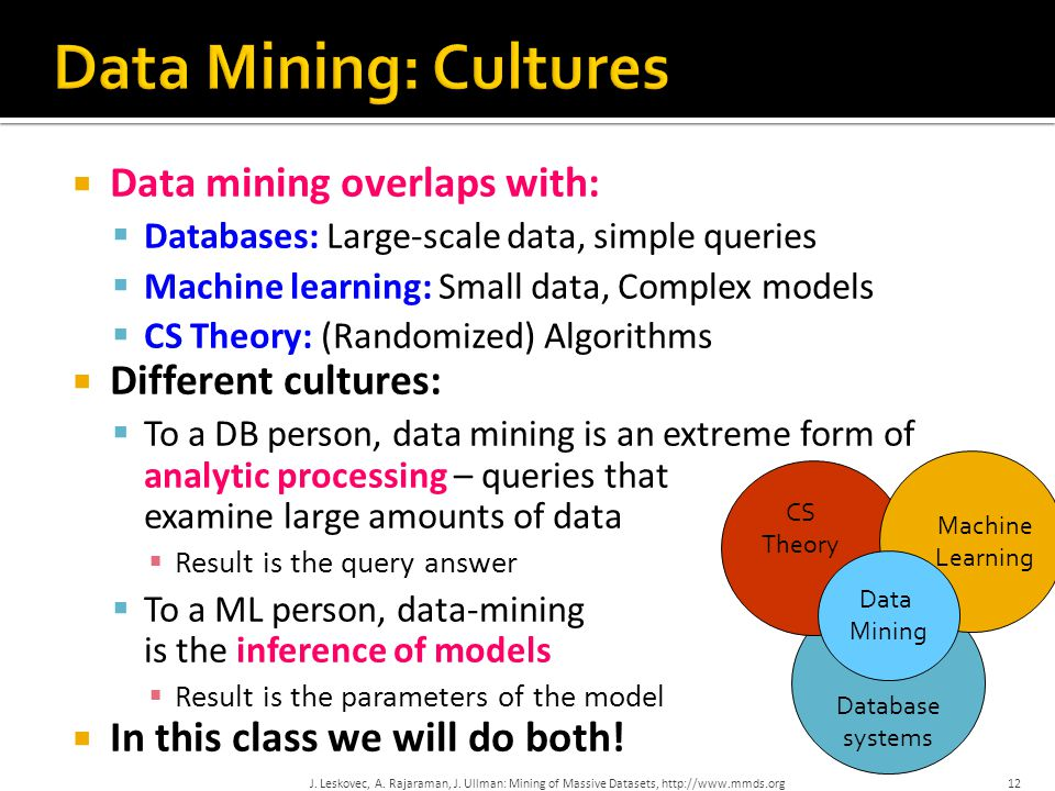  Data mining overlaps with:  Databases: Large-scale data, simple queries  Machine learning: Small data, Complex models  CS Theory: (Randomized) Al