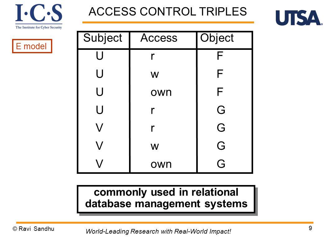 RBAC: RBAC96 Model ROLES USER-ROLE ASSIGNMENT PERMISSIONS-ROLE ASSIGNMENT USERS PERMISSIONS...