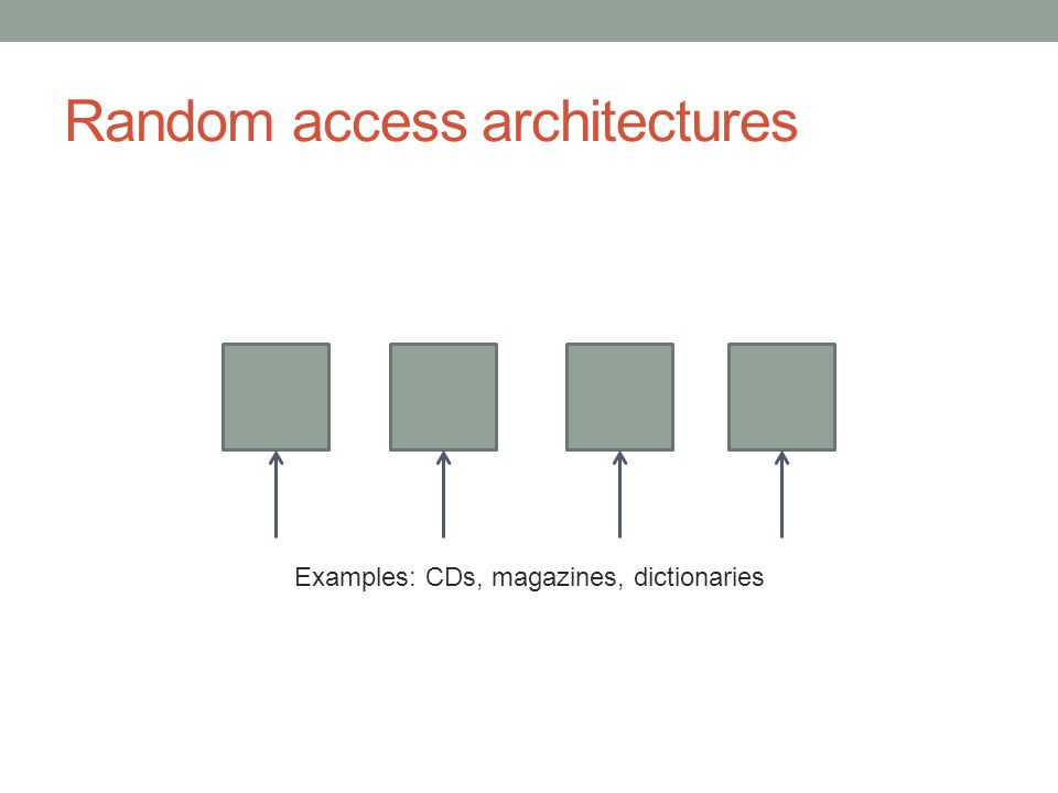 Random access architectures Examples: CDs, magazines, dictionaries