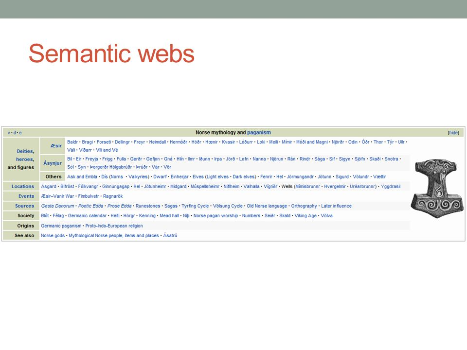 Semantic webs