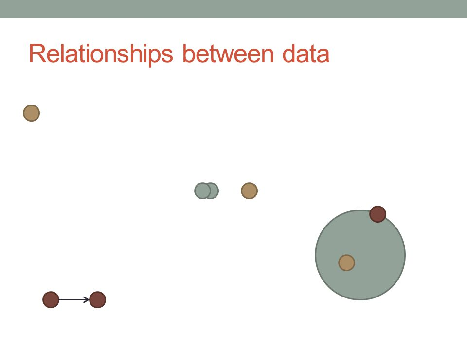 Relationships between data