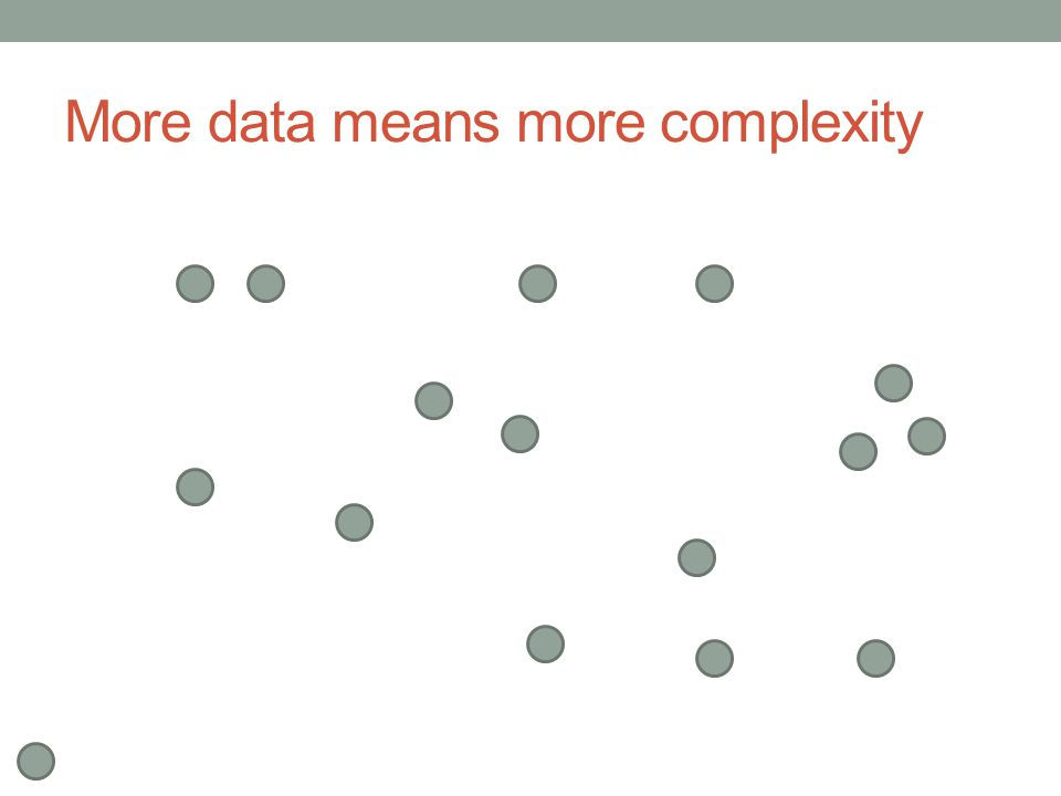 More data means more complexity