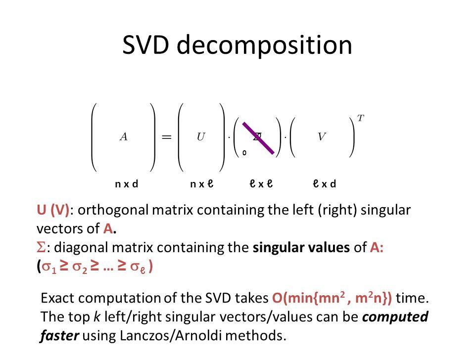 SVD decomposition U (V): orthogonal matrix containing the left (right) singular vectors of A.  : diagonal matrix containing the singular values of A: