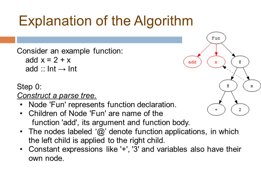 Explanation of the Algorithm Consider an example function: add x = 2 + x add :: Int → Int Step 0: Construct a parse tree.