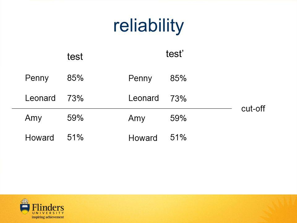 reliability test test' Penny Leonard Amy Howard 85% 73% 59% 51% Penny Leonard Amy Howard 85% 73% 59% 51% cut-off