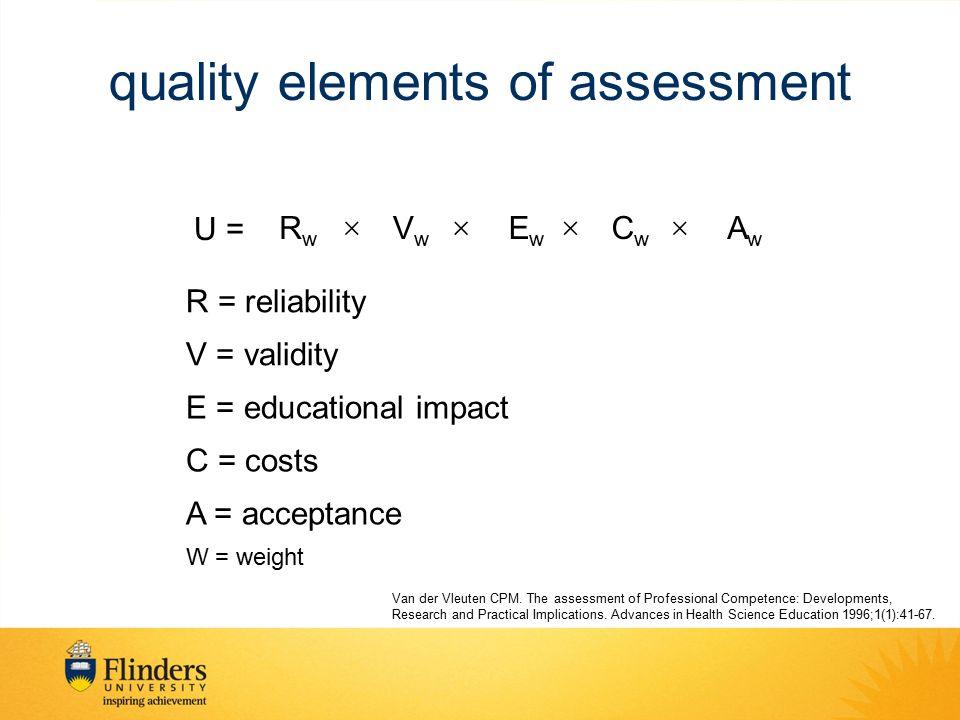 U = RwRw VwVw EwEw CwCw AwAw  R = reliability V = validity E = educational impact C = costs A = acceptance quality elements of assessment Van der