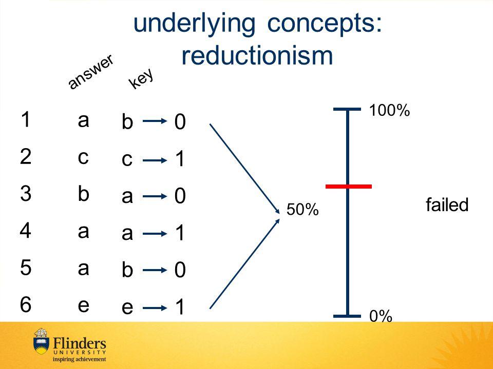 underlying concepts: reductionism 1 2 3 4 5 6 a c b a a e answer b c a a b e key 0 1 0 1 0 1 50% 0% 100% failed