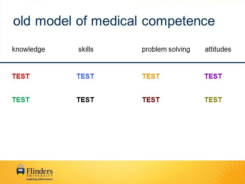 old model of medical competence knowledge TEST skills TEST problem solving TEST attitudes TEST