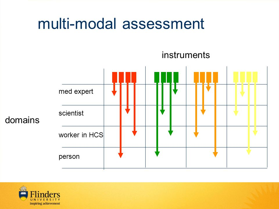 multi-modal assessment med expert scientist worker in HCS person domains instruments
