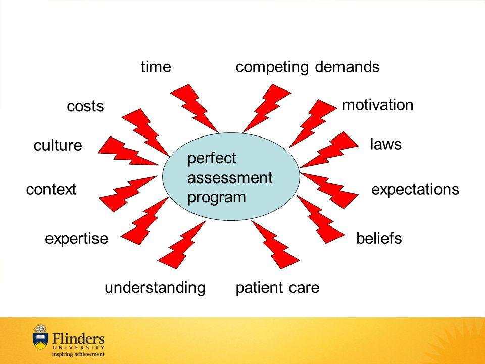 perfect assessment program timecompeting demands understandingpatient care motivation costs expertise beliefs laws expectations context culture