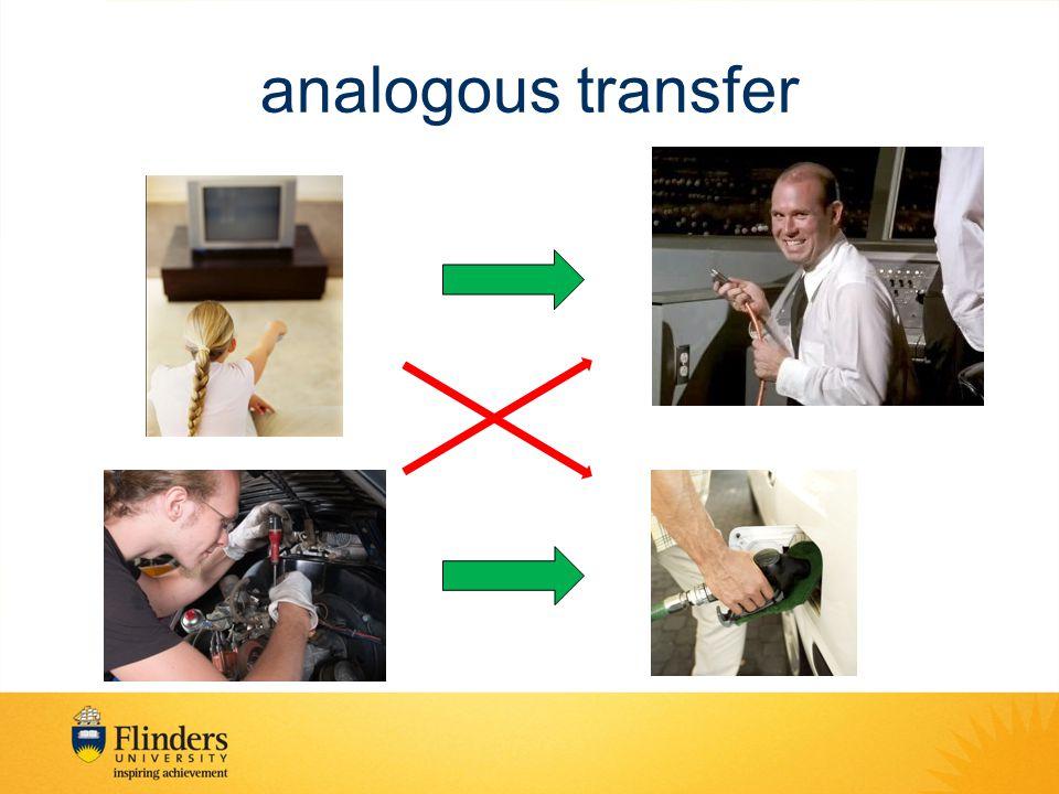 analogous transfer