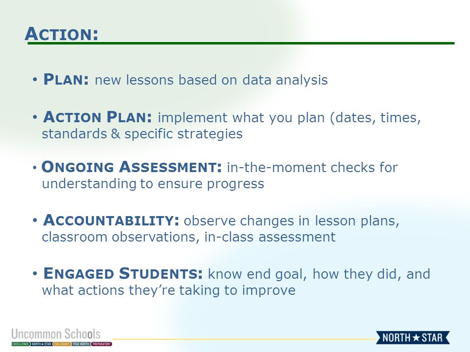 A CTION : P LAN : new lessons based on data analysis A CTION P LAN : implement what you plan (dates, times, standards & specific strategies O NGOING A SSESSMENT : in-the-moment checks for understanding to ensure progress A CCOUNTABILITY : observe changes in lesson plans, classroom observations, in-class assessment E NGAGED S TUDENTS : know end goal, how they did, and what actions they're taking to improve