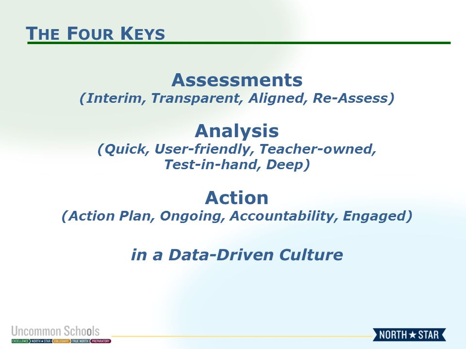 T HE F OUR K EYS Assessments (Interim, Transparent, Aligned, Re-Assess) Analysis (Quick, User-friendly, Teacher-owned, Test-in-hand, Deep) Action (Action Plan, Ongoing, Accountability, Engaged) in a Data-Driven Culture
