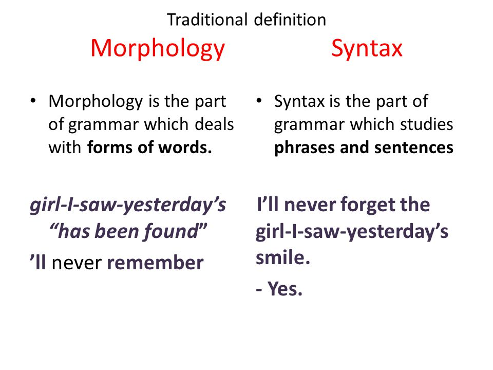 "Traditional definition Morphology Syntax Morphology is the part of grammar which deals with forms of words. girl-I-saw-yesterday's ""has been found"" 'l"