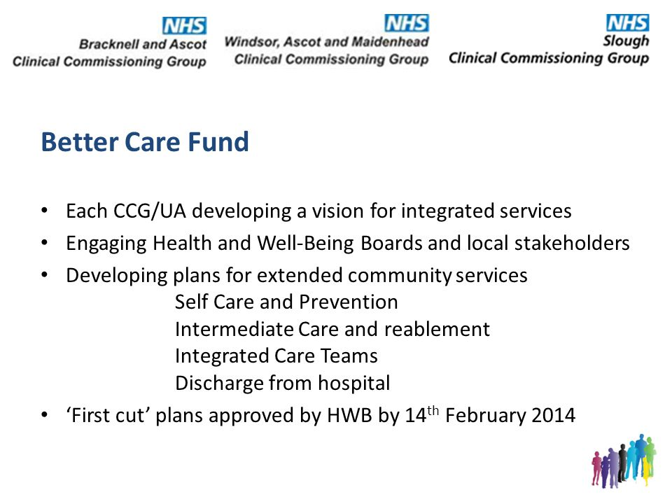 Better Care Fund Each CCG/UA developing a vision for integrated services Engaging Health and Well-Being Boards and local stakeholders Developing plans for extended community services Self Care and Prevention Intermediate Care and reablement Integrated Care Teams Discharge from hospital 'First cut' plans approved by HWB by 14 th February 2014