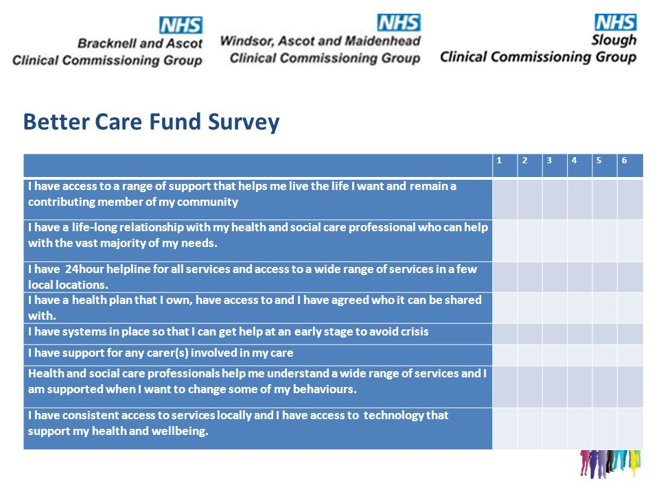 Better Care Fund Survey 123456 I have access to a range of support that helps me live the life I want and remain a contributing member of my community I have a life-long relationship with my health and social care professional who can help with the vast majority of my needs.