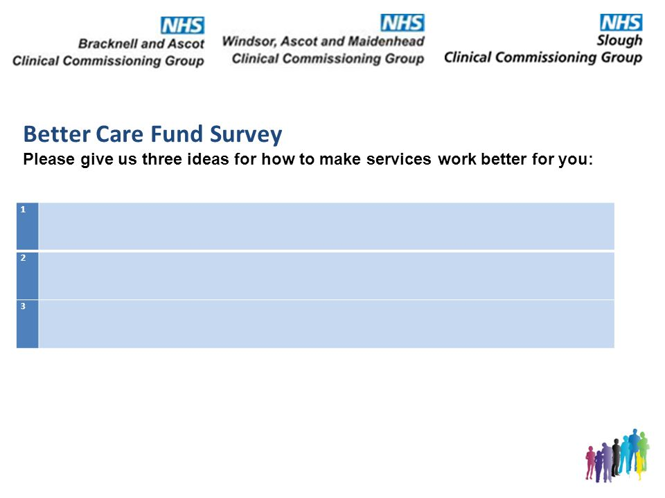Better Care Fund Survey Please give us three ideas for how to make services work better for you: 1 2 3