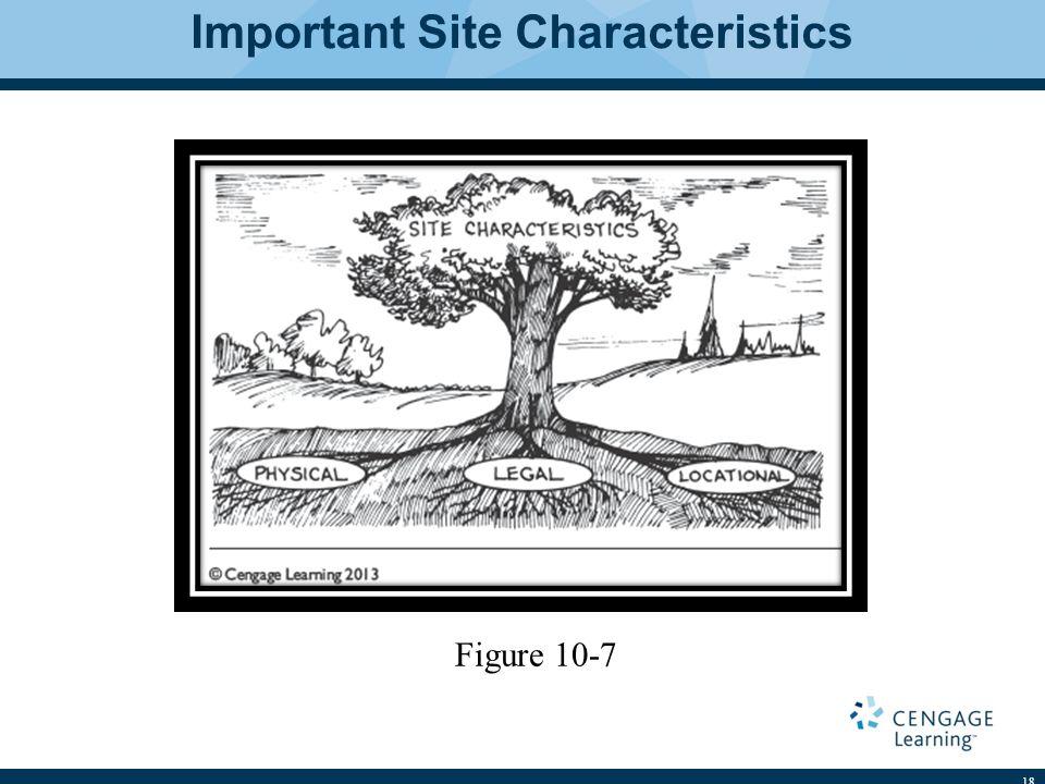 Important Site Characteristics 18 Figure 10-7