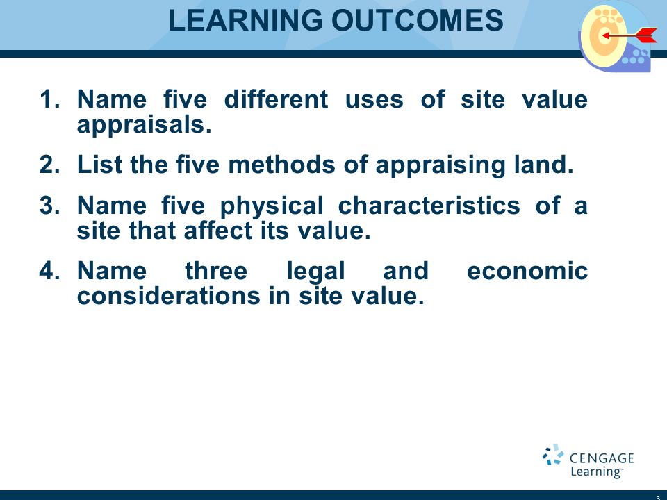 LEARNING OUTCOMES 1.Name five different uses of site value appraisals.