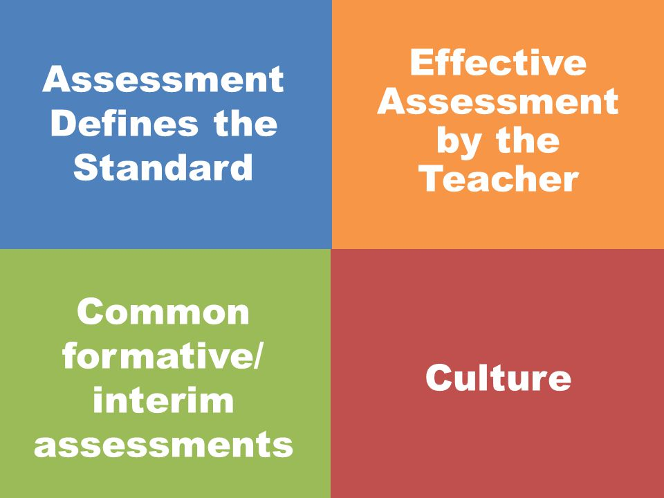 Assessment Defines the Standard Effective Assessment by the Teacher Common formative/ interim assessments Culture